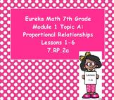 Eureka Math 7th Grade Module 1 Topic A Lessons 1-6