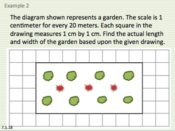 Eureka Math 7th grade Module 1 Lesson 18