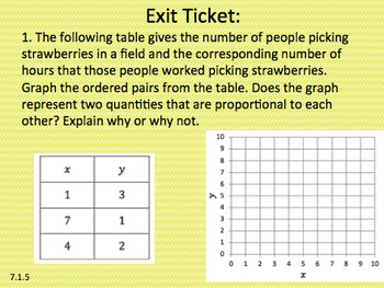Eureka Math 7th grade Module 1 Lesson 5 Proportional Relationships/Graphs