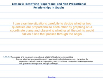 Eureka Math 7th grade Module 1 Lesson 6
