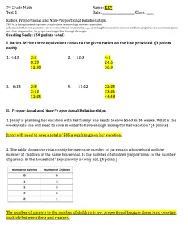 Eureka Math 7th grade Module 1 Lessons 1-6 Assessment