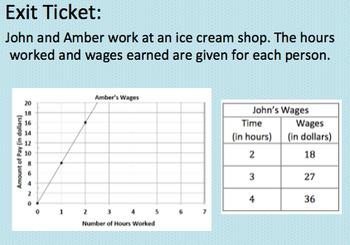 Eureka Math 7th grade Module 1 Lessons 8 Power Point