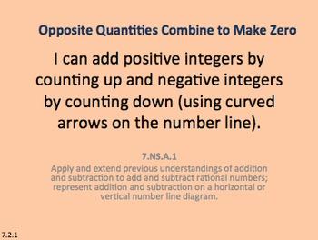 Eureka Math 7th grade Module 2 Lesson 1 Power Point