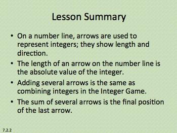 Eureka Math 7th grade Module 2 Lesson 2 Power Point