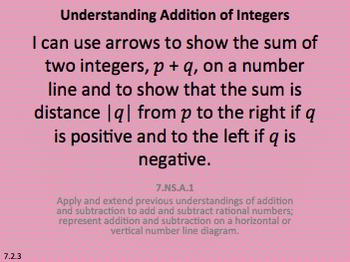 Eureka Math 7th grade Module 2 Lesson 3 Power Point