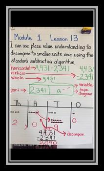 Math Anchor Charts Eureka Worksheets & Teaching Resources | TpT