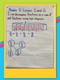 Eureka Math Anchor Charts- Module 5