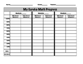 Eureka Math Data Forms