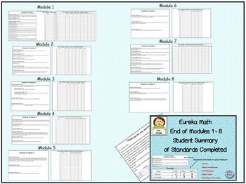 Eureka Math End  of Modules 1 - 8 Students Summary of Standards Competed
