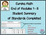 Eureka Math End  of Modules 1 - 8 Students Summary of Stan