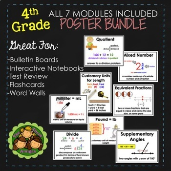 Eureka Math/Engage NY 148 POSTERS Fourth Grade-ALL MODULES