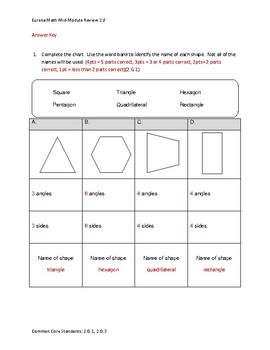 Eureka Math / Engage NY 2nd Grade mid-module review module 8
