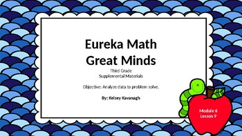 Eureka Math/Engage NY 3rd grade Module 6 Lesson 9 Slideshow