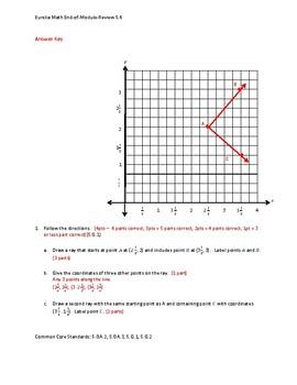 Eureka Math / Engage NY 5th Grade End-of-module review - Module 6