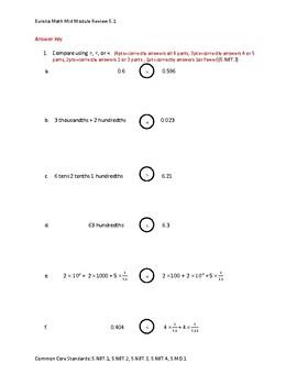 Eureka Math / Engage NY 5th Grade Mid-module review - Module 1