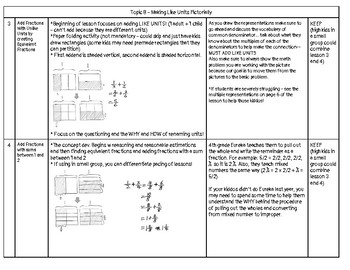 Eureka Math (Engage NY) - 5th Grade Module 3 Cheat Sheet