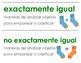 Eureka Math / Engage NY  ENGLISH and SPANISH Vocab 1-5 Grade Bundle All Modules