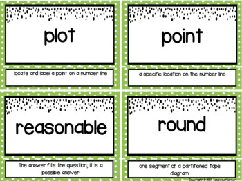 Eureka Math Engage NY Grade 3 Module 2 Vocabulary Word Wall Cards