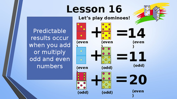 Eureka Math (Engage NY) Introductory PowerPoint - Gr 6, M2, TD:  Number Theory