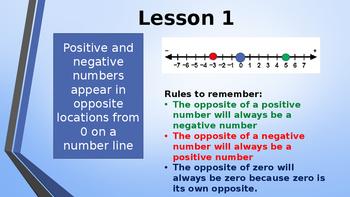 Eureka Math (Engage NY) Introductory PowerPoint - Gr 6, M3, TA:  Pos.Neg #line