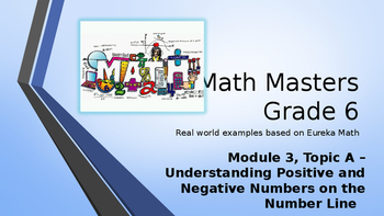 Eureka Math (Engage NY) Introductory PowerPoint - Gr 6, M3