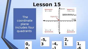 Eureka Math (Engage NY) Introductory PowerPoint - Gr 6, M3, TC: Rat. Numbers