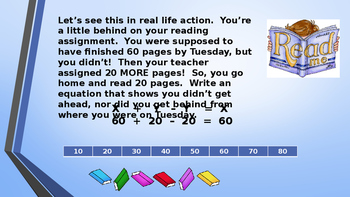 Eureka Math (Engage NY) Introductory PowerPoint - Gr 6, M4, TA: Rel of Operation