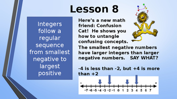 Eureka Math (Engage NY) Introductory PowerPoint - Gr6, Mod 3 Rational #s