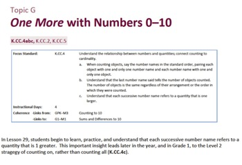 Eureka Math/ Engage NY Kindergarten Module 1 Lesson 29