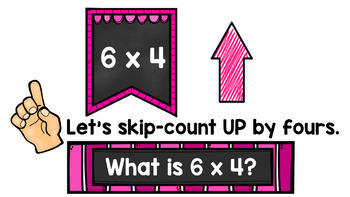 Eureka Math (Engage NY) Module 4 Topic A PowerPoint Slides