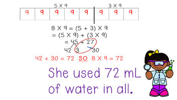 Eureka Math (Engage NY) PowerPoint Slides for Module 3 Topic D (12-15)