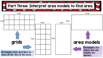 Eureka Math (Engage NY) PowerPoint Slides for Module 4 Topic B