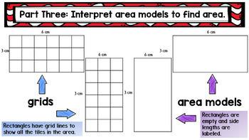 Eureka Math (Engage NY) Module 4 Topic B PowerPoint Slides