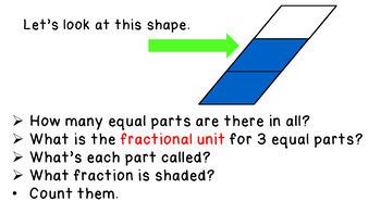 Eureka Math (Engage NY) Module 5 Topic A PowerPoint Slides