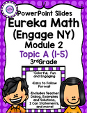 Eureka Math (Engage NY) Module 2 Topic A PowerPoint Slides