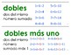 Eureka Math / Engage NY - SPANISH Vocabulary 1st Grade Module 1 - GREEN Font