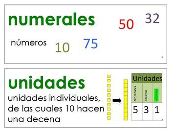 Eureka Math / Engage NY - SPANISH Vocabulary 1st Grade Module 4 - GREEN Font