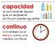 Eureka Math / Engage NY - SPANISH Vocabulary 3rd Grade Module 2 - RED Font