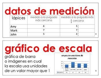 Eureka Math / Engage NY - SPANISH Vocabulary 3rd Grade Module 6 - RED Font