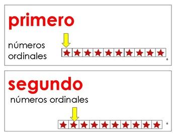 Eureka Math / Engage NY - SPANISH Vocabulary Kindergarten Module 6 - RED Font