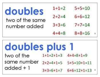 Eureka Math / Engage NY - Vocabulary 1st Grade Module 1 - Vocab Words in Blue