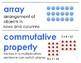 Eureka Math / Engage NY - Vocabulary 3rd Grade Module 1 - Vocab Words in Blue