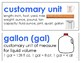 Eureka Math / Engage NY - Vocabulary 4th Grade Module 7 - Vocab Words in Blue
