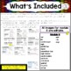 Eureka Math / Engage NY - Vocabulary 5th Grade Module 6 Common Core Aligned