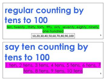 Eureka Math / Engage NY - Vocabulary Kindergarten Module 5 - Vocab Words in Blue