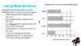 Eureka Math/Engage New York Grade 3 - Module 6 (Modulo 6)