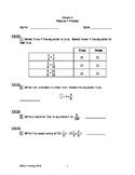 Eureka Math/Engage New York Grade 5:  Module 4 Pretest
