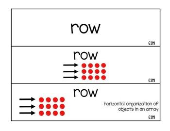 Eureka Math/Engage New York Module 1 Vocabulary - Grade 3