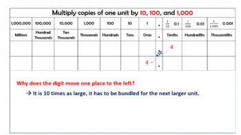 Eureka Math/EngageNY Grade 5 Module 1 Lesson 1