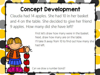 Eureka Math Flipchart (Module 2 Topic B)